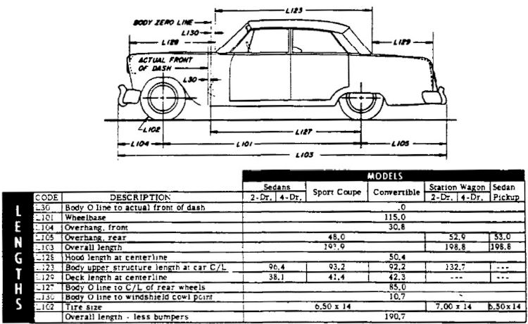 1964 Chevelle Dimensions And Weights