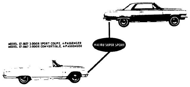1964 chevelle model id