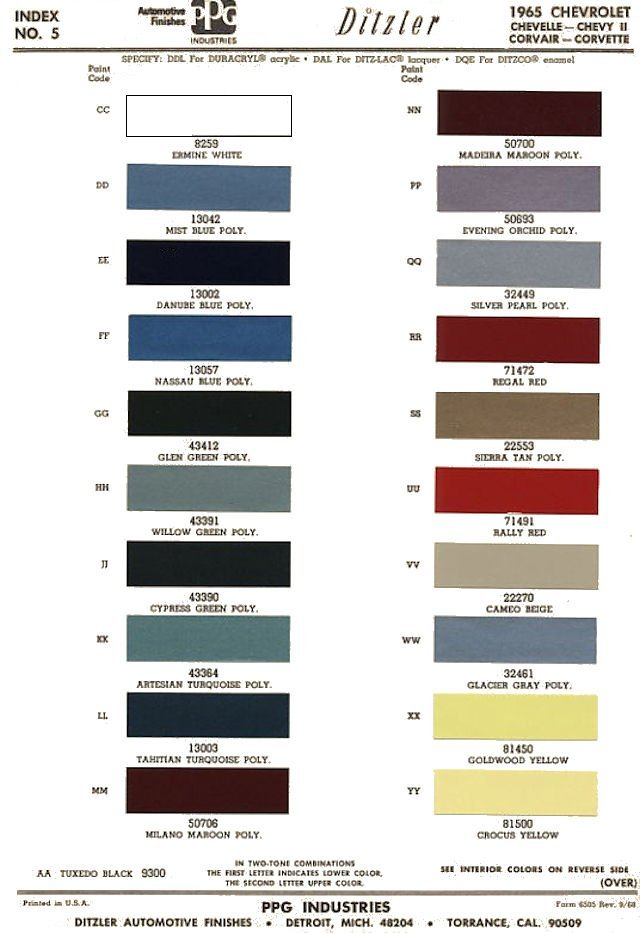 1965 Chevelle Paint Codes