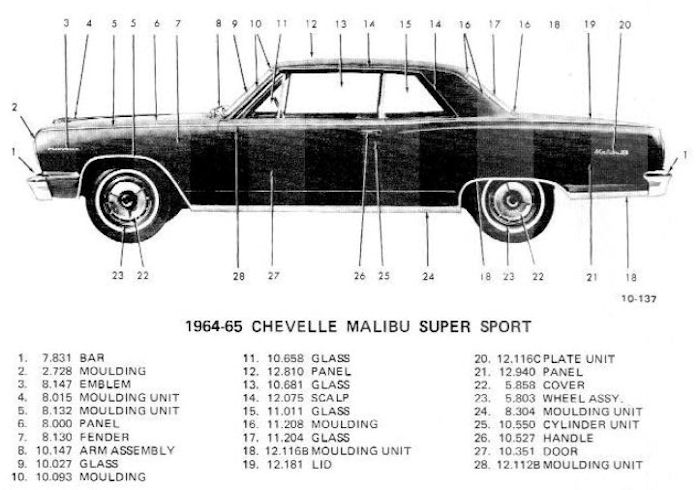 1965 chevelle body moldings
