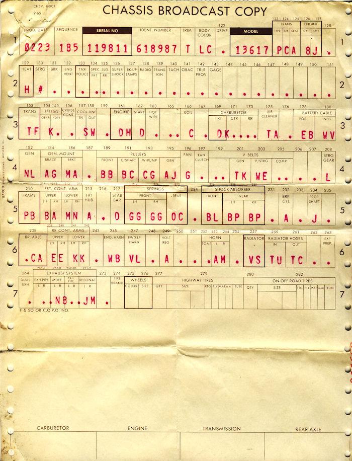 1966 Chevelle Build Sheet