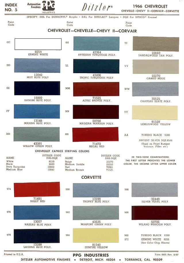1966 Chevelle Paint Codes