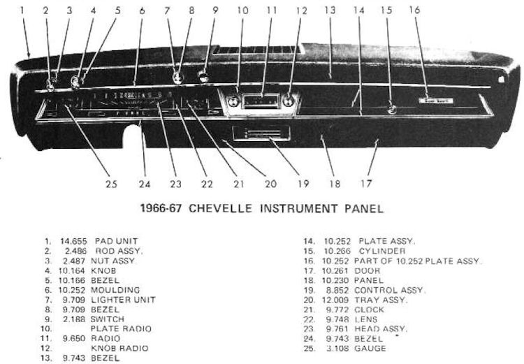 1966 Chevelle Steering Wheels and Door Panels on patch panel electrical, patch panel cover, patch panel frame, patch panel switch, patch panel cabinet, patch panel dimensions, signal flow diagram, patch panel connections diagram, patch panel layout, cable diagram, patch panel lights, patch panel cable, patch panel wire, patch panel door, patch panel specifications, ethernet patch panel diagram, patch panel tools, patch panel connector, patch panel networking diagram, patch panel installation,