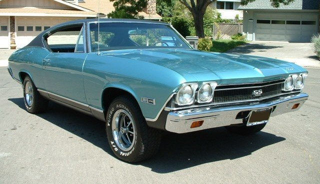 1968 Chevelle Paint Codes