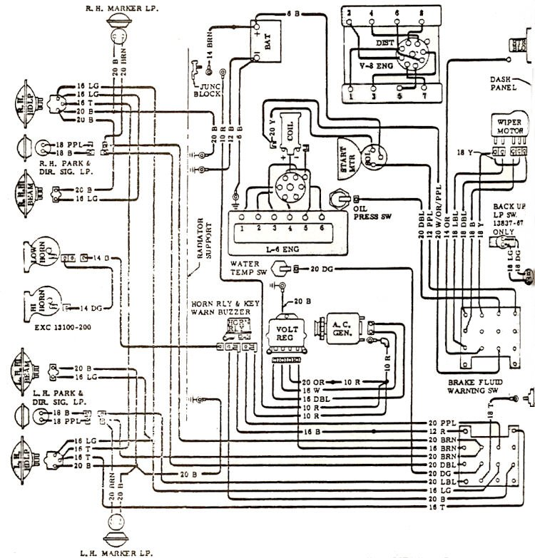 1968 chevelle wiring diagrams rh chevellestuff net 1970 Chevelle Engine Wiring 1967 Chevelle Wiring Harness