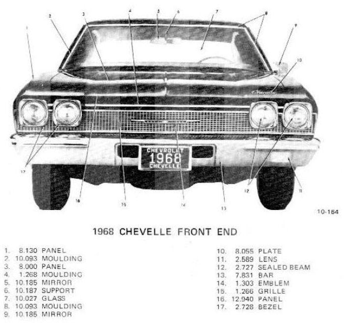 1968 chevelle body moldings