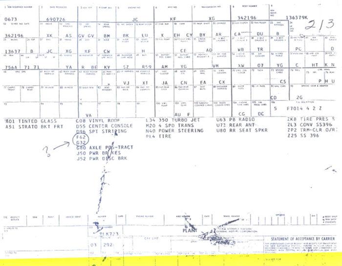 1969 Chevy Camaro Chevelle Build Sheet