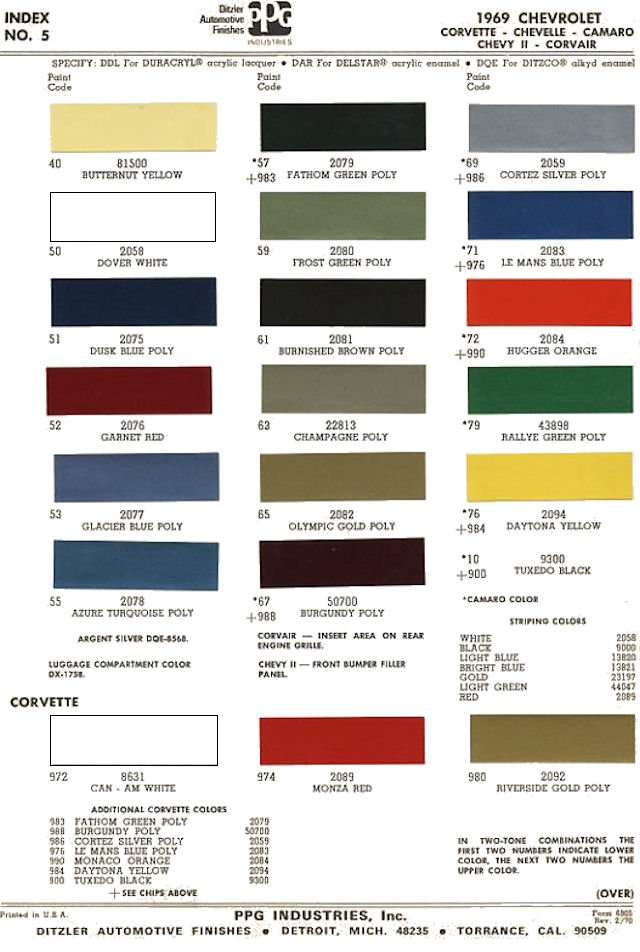 Gm Paint Codes >> 1969 Chevelle Paint Codes