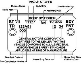 1970 chevelle trim tag breakdown 06 Mustang Engine Diagram 1970 chevelle fisher body number plate