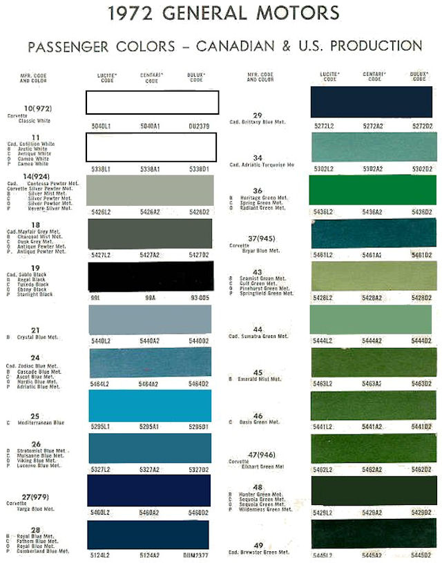 Chevelle Paint Codes - 1969 camaro paint codes colors