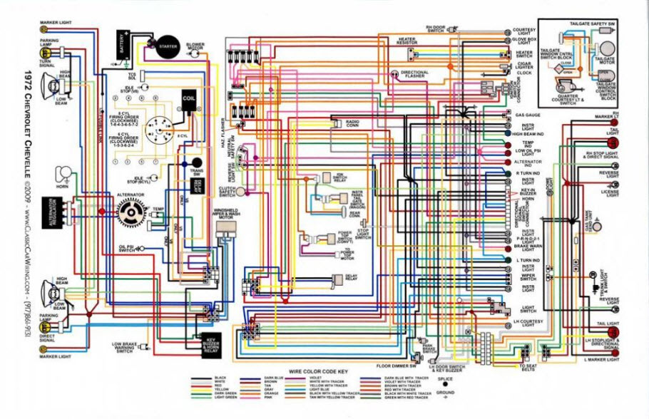 Wiring Diagram Front on chevy ignition switch wiring diagram