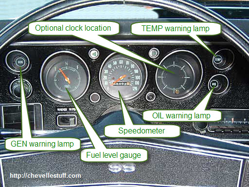 1970 Chevelle Ss Dash likewise Truck gauges besides 1970 Dodge Challenger T A Wiring Diagrams likewise 1972 Chevelle Vacuum Diagram besides 1978 Chevy Chevette Wiring Diagram. on engine wiring diagram for a 1972 chevelle