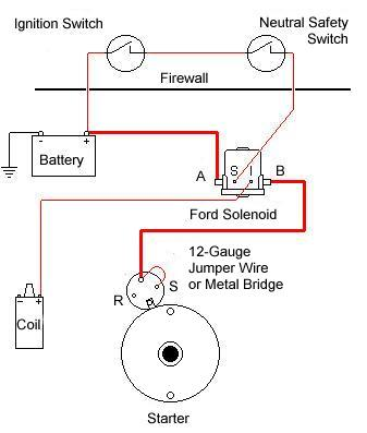 ford solenoid rh chevellestuff net Chevy Starter Wiring Diagram for 1960 Chevy Solenoid Wiring