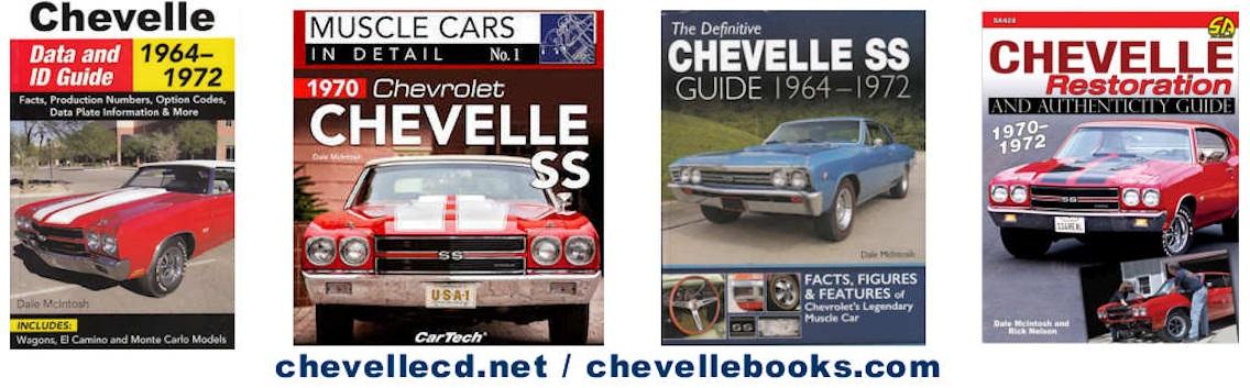 Chevelle Stuff